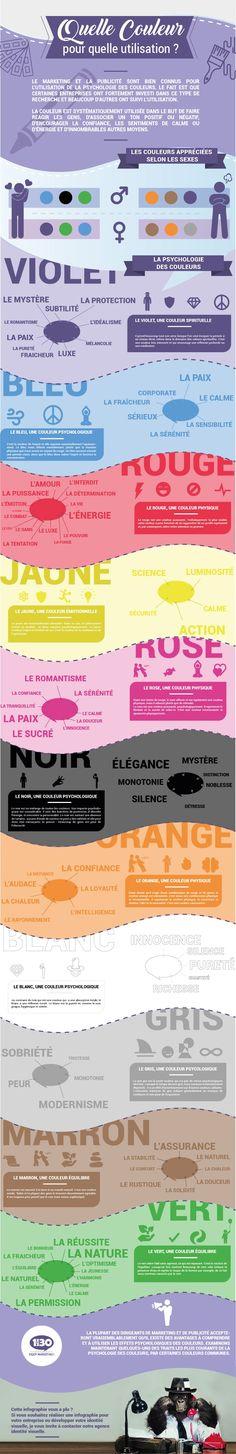 Quelle couleur pour quelle utilisation ? (Infographie par Alvin F.)