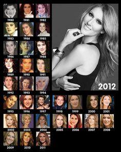 Céline à travers les années