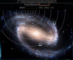 Mapa hviezdnych brán