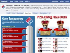 Need Facebook Marketing Inspiration? 20 Of The Most Innovative Campaigns