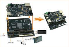 28 Best Z-turn Board - Xilinx Zynq-7010/20 SoC based Single Board