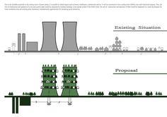 This Conceptual Design Reinvents Power Plants as Mixed-Use Megastructures,© Kawan Golmohamadi, Shilan Golmohamadi, and Soad Moarefi