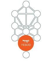 Yesod #Kabbalah