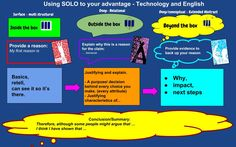 """Pam Hook on Twitter: """"Loving the #froufrou in this #SOLOTaxonomy poster from…"""