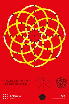 Kolam Series (Observation & interpretation )A Kolam is a geometrical line drawing composed of curved loops, drawn around a grid pattern of dots in South india. Pooja Room Door Design, Kolam Rangoli, Kolam Designs, South India, Line Drawing, Dots, Drawings, Pattern, Mumbai