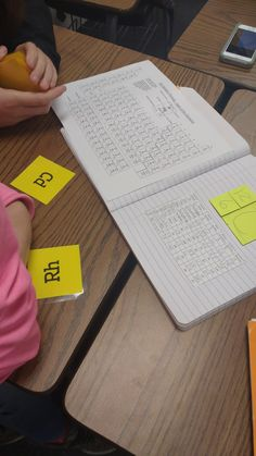 Electron configuration periodic table chemistry and activities i created this game to give my students more practice becoming familiar with the periodic table its based off of the card game war whi fandeluxe Choice Image