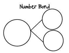Number Bonds Mat and Worksheet, numeracy, maths, KS1, EYFS