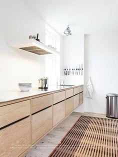 Afbeeldingsresultaat voor behang of sikker voor de keuken
