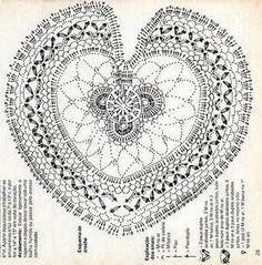 coeur de Vanessa