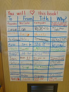 Students suggest books for classmates to read...love this idea.
