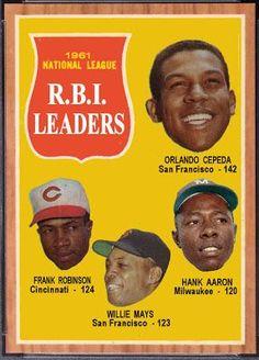 1962 Topps NL RBI Leaders: Orlando Cepeda, Frank Robinson, Willie Mays, Hank Aaron, San Francisco Giants, Cincinnati Reds, Milwaukee Braves, Baseball Cards That Never Were.