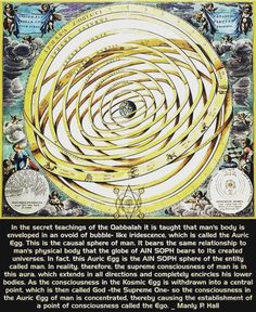 Esoteric Art, Male Body, Relationship, Teaching, Relationships, Education, Learning