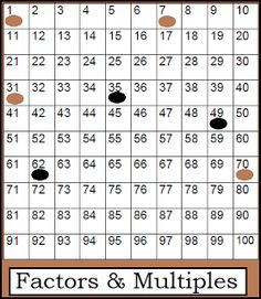 Classroom Freebies Too: Play to Learn: Factors and Multiples #MathFactFluency #MultiplicationFacts
