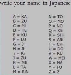Write your name, mine is Tekatoka Chiku. It's weird, I know. It's not anime but I hope u use it or something..