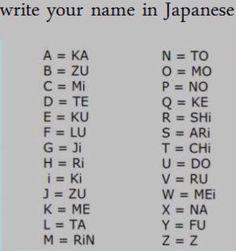 Write your name, mine is Tekatoka Chiku. It's weird, I know. It's not anime but I hope u use it or something..