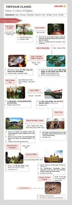 (Classic) VietNam. Length: 10 Days, 9 Nights Destination: Hanoi, HaLong, Dong Hoi, Hue, Hoi An, Da Nang, Ho Chi Minh, Cu Chi Tunnel