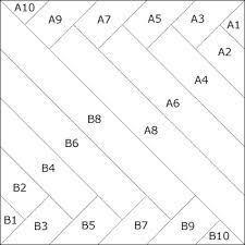 Resultado de imagen de diferentes patrones de log cabin