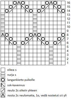 Villapalleron käsityöt: Kennosukkien ohje Math, Words, Math Resources, Horse, Mathematics