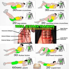 Total Abs Training - Hardcore Sixpack Workout Plans Tricks Tips