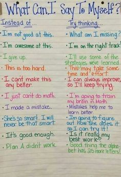 """File this under Growth MIndset tools! This is a wonderful anchor chart. Perhaps one of the few times I might include the """"what not to do"""" when coaching, teaching or modeling! Self-coaching is a great tool to prepare the mind for the journey ahead. Book Study, Anchor Charts, Social Skills, Social Work, In Kindergarten, Classroom Management, Behavior Management, Stress Management, Elementary Schools"""