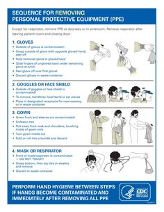 Removing Personal Protective Equipment (PPE)