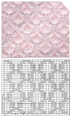 283 × 466 Pixel 283 × 466 Pixel , History of Knitting Yarn. Lace Knitting Stitches, Lace Knitting Patterns, Knitting Charts, Lace Patterns, Knitting Yarn, Free Knitting, Baby Knitting, Stitch Patterns, Knitting Projects