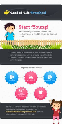 Lord of Life Preschool Infographics, Physics, Preschool, Environment, Spirituality, Lord, Facts, Learning, Children