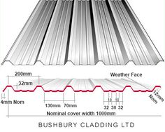 Image result for galvanized roof sheets dimension