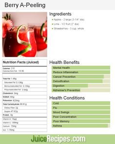 """""""Berry A-Peeling"""" juice recipe :)"""