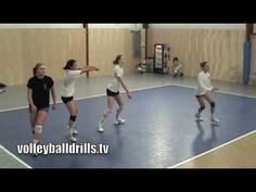 Passing and movement You can do this front, back, and side to side