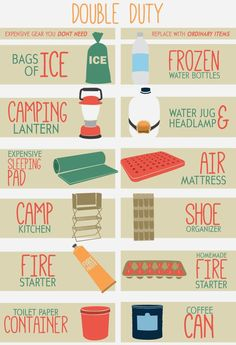 World Camping. Tips, Tricks, And Techniques For The Best Camping Experience. Camping is a great way to bond with family and friends. Auto Camping, Kayak Camping, Camping Diy, Camping Snacks, Camping Items, Camping Supplies, Camping Survival, Family Camping, Outdoor Camping