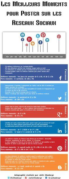 cool #Infograogie : Les meilleurs moments pour poster sur les réseaux sociaux...