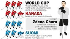 Word Cup infographic @Stina Tuominen