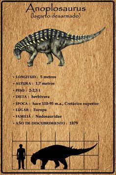 Dinosaur Life, Besta, Prehistoric Creatures, Animal Facts, Prehistory, Science And Nature, Extinct, Dinosaurs, Animals