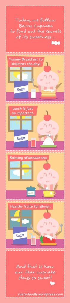 Sweet like Cupcake! Comic Strip for a Sweet Day!