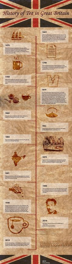 History of Tea in Great Britian http://www.afternoontea.co.uk: http://www.afternoontea.co.ukblog/the-afternoonteacouk-team/history-of-tea-in-great-britain/?utm_content=bufferb2117&utm_medium=social&utm_source=pinterest.com&utm_campaign=buffer