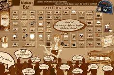 50 tipos de Café, alguns conhecidos por aqui, outros somente na Itália, como o ristretto e o ristretto corretto