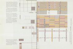 """Andrea Branzi """"Agronica"""", Domus Accademy per Philips, 1995"""