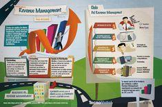 Conceptos básicos de Revenue Management