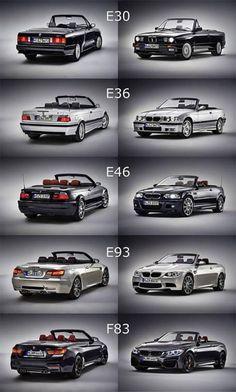 BMW Modell Evolution Your Ingo aus der AutoErlebniswelt-Tü Taunus - Alles run. BMW Modell Evolution Your Ingo aus der AutoErlebniswelt-Tü Taunus - Alles rund ums Auto - Bmw 3 Cabrio, M4 Cabriolet, Bmw E30 M3, E46 M3, Auto Jeep, Bmw Autos, Evolution, Carros Bmw, Bmw Convertible