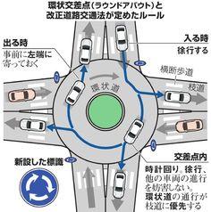 ラウンドアバウト(環状交差点)導入から1年 ルール違反目立つ