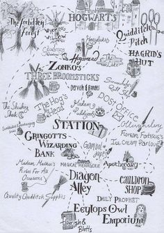 The wonderful world of Harry Potter