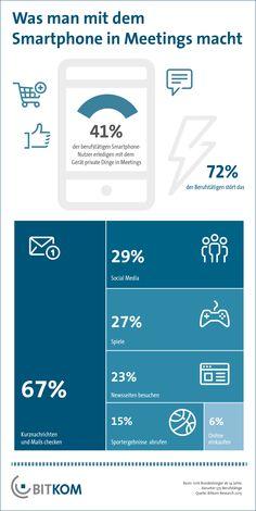 Das Smartphone ist für viele eine willkommene Ablenkung in dienstlichen Besprechungen. Vier von zehn berufstätigen Smartphone-Nutzern (41 Prozent) erledigen mit ihrem Gerät in Meetings nebenbei private Sachen.