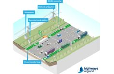 UK testing electric highways to recharge electric cars