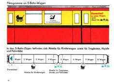 Berliner S-Bahn Taschenfahrplan 1978:Piktogramme an S-Bahn-Wagen