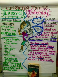 Character Traits Chart visual for external & internal traits. Two separate lessons for each kind of trait with the read aloud Shoeshine Girl - 3rd Grade Inclusion