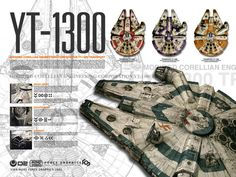 YT-1300 with blue stripes