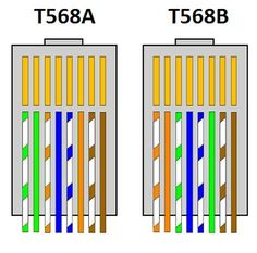 t568a t568b rj45 cat5e cat6 ethernet cable wiring diagram. Black Bedroom Furniture Sets. Home Design Ideas