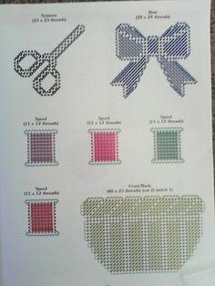 Sewing basket magnet set 2/2