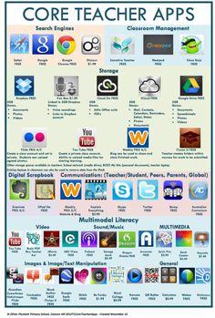 core teacher apps